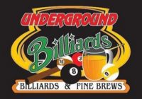 Underground Billards